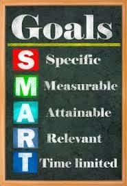 smart set goals